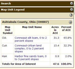 USDA Web Soil Survey Map Legend